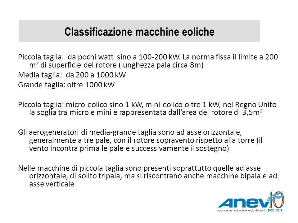 Classificazione macchine eoliche