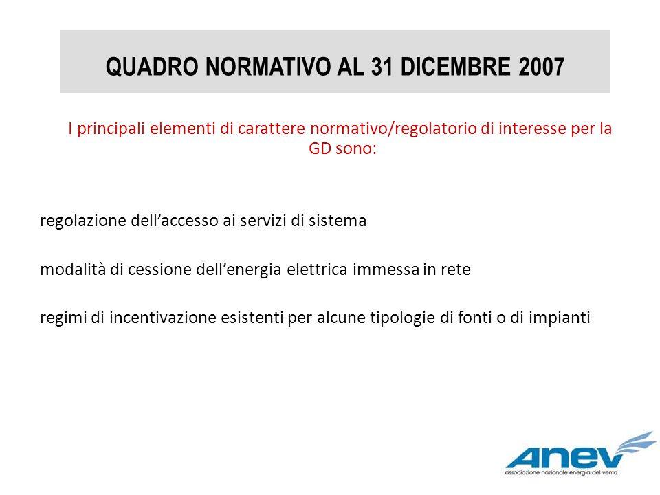 QUADRO NORMATIVO AL 31 DICEMBRE 2007