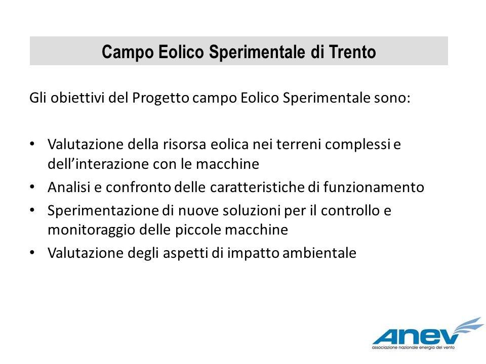 Campo Eolico Sperimentale di Trento