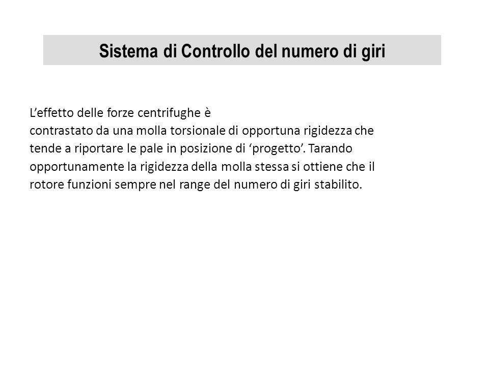 Sistema di Controllo del numero di giri