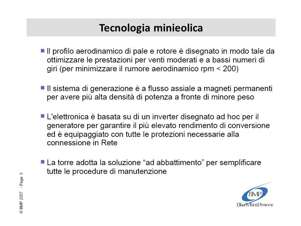 Tecnologia minieolica