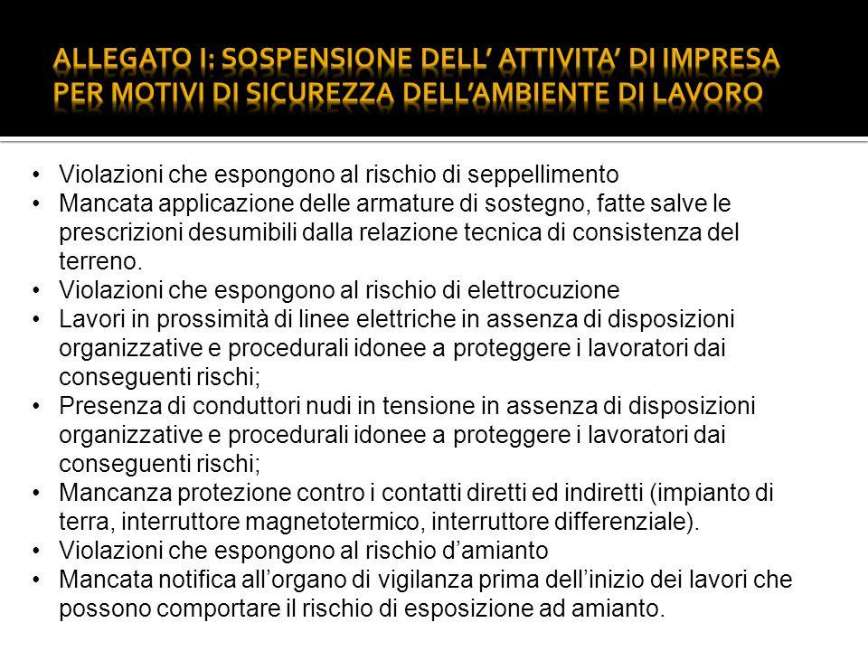 ALLEGATO I: SOSPENSIONE DELL' ATTIVITA' DI IMPRESA PER MOTIVI DI SICUREZZA DELL'AMBIENTE DI LAVORO