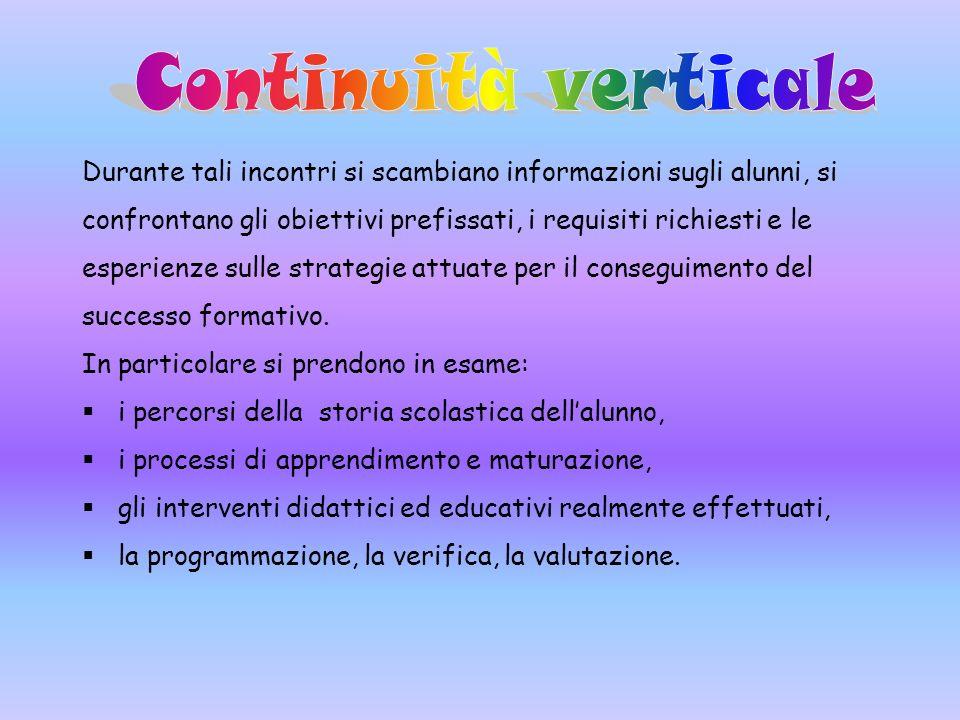 Continuità verticale