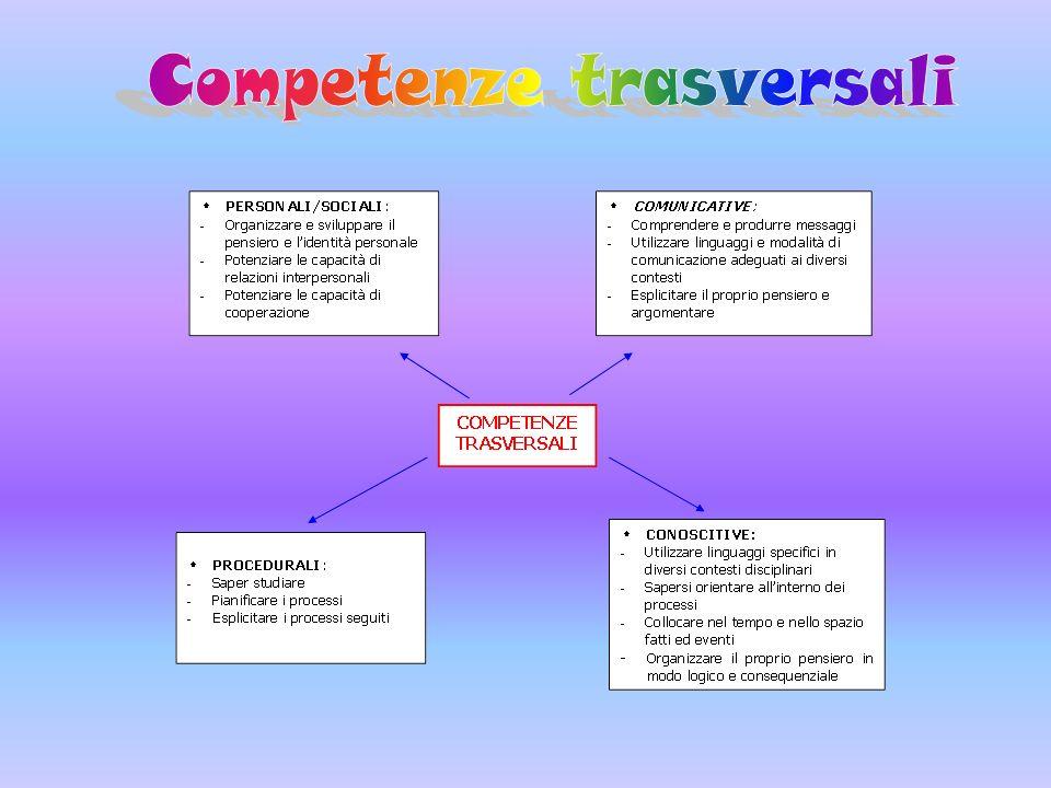 Competenze trasversali