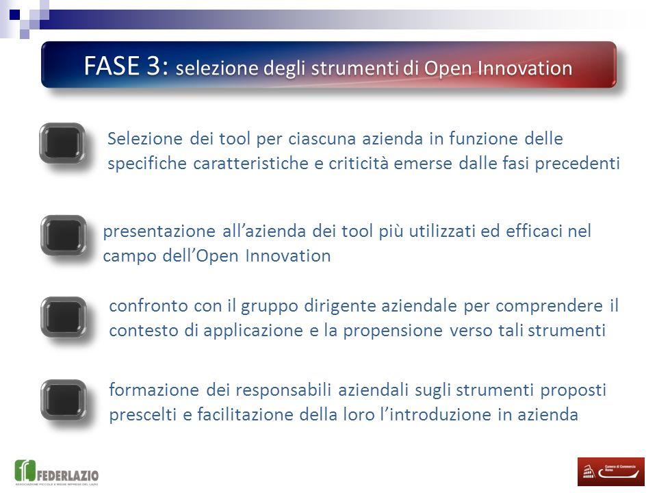 FASE 3: selezione degli strumenti di Open Innovation