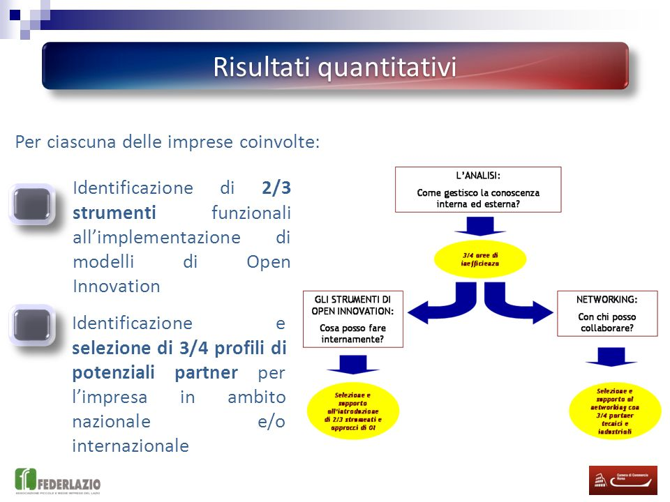Risultati quantitativi