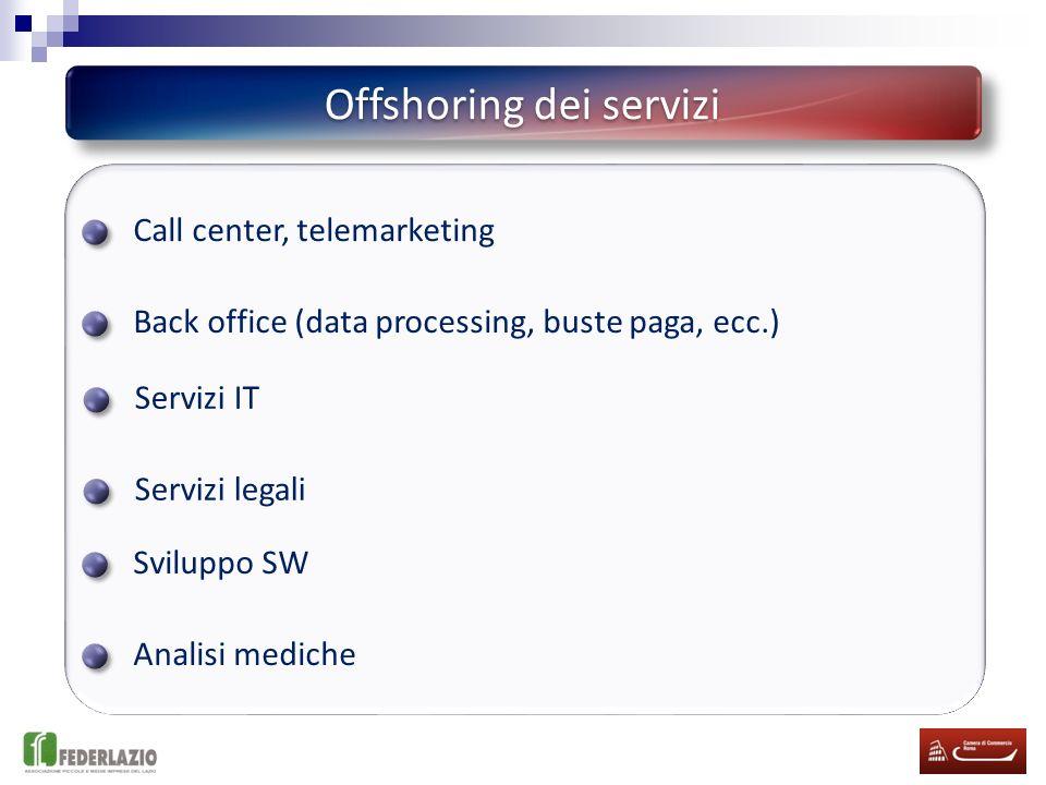 Offshoring dei servizi