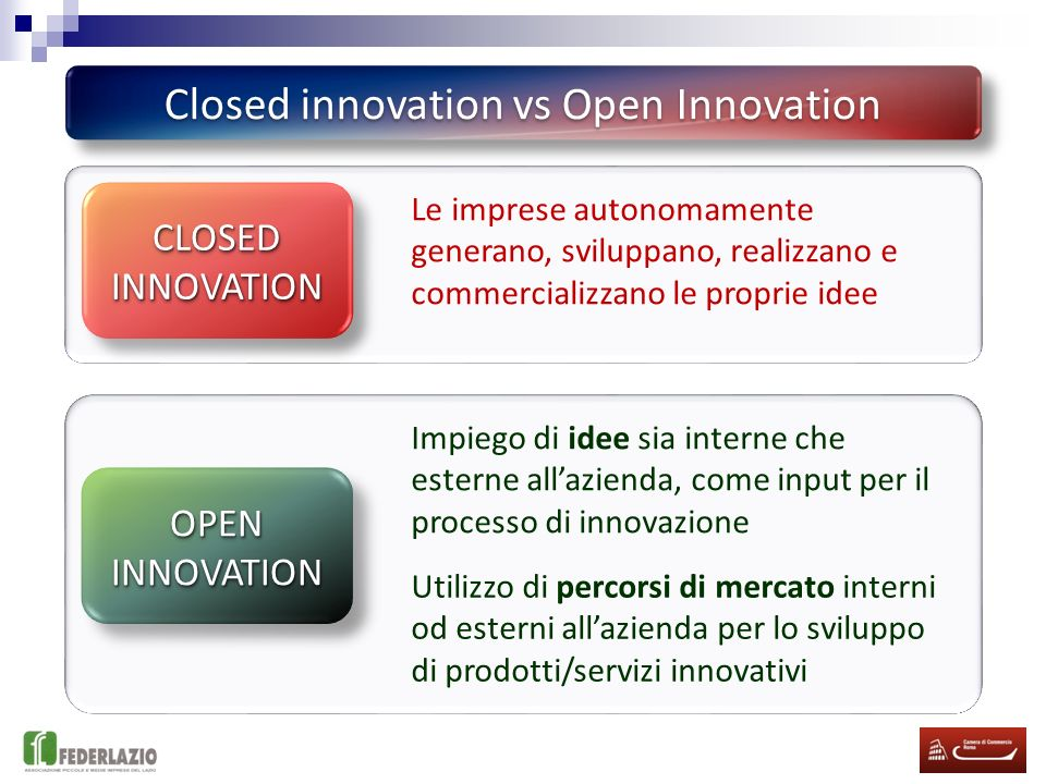 Closed innovation vs Open Innovation