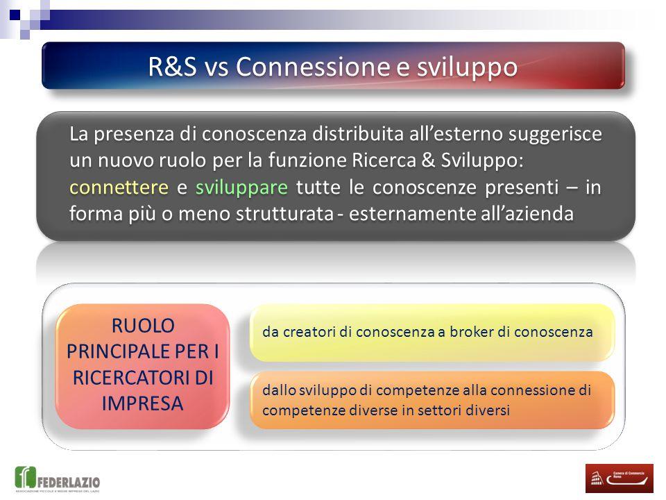 R&S vs Connessione e sviluppo