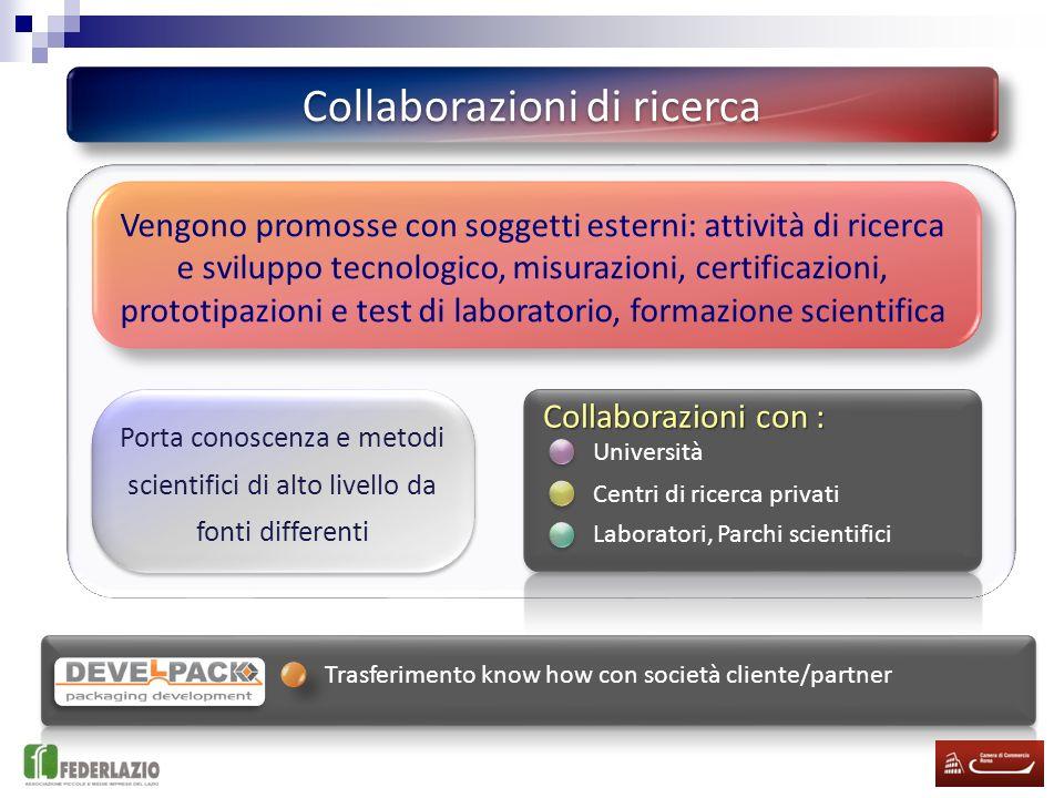 Collaborazioni di ricerca