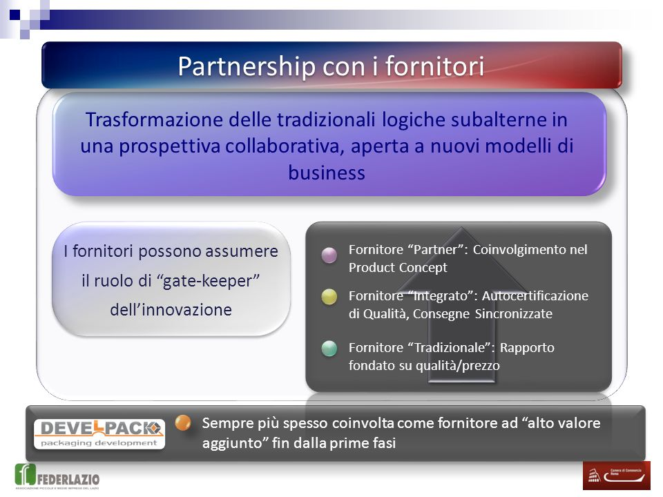Partnership con i fornitori