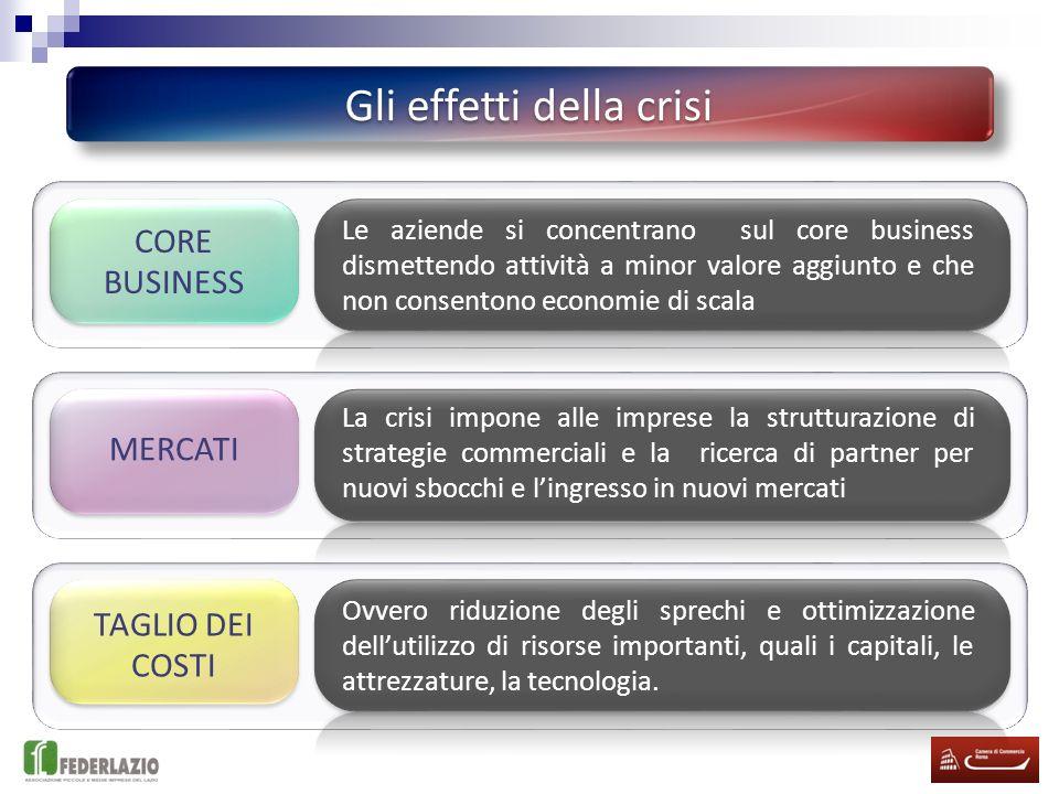 Gli effetti della crisi