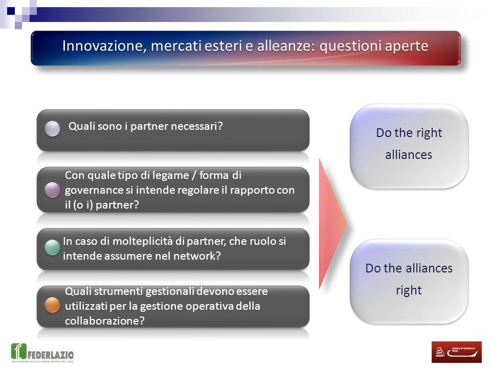 Innovazione, mercati esteri e alleanze: questioni aperte