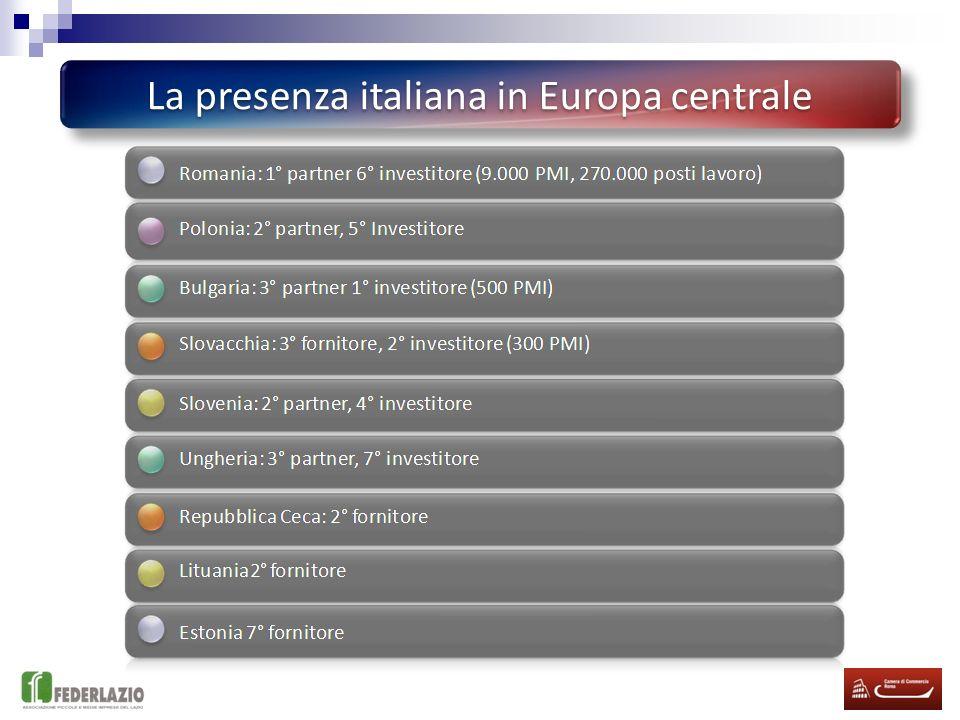 La presenza italiana in Europa centrale