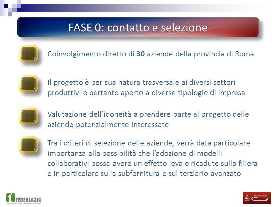 FASE 0: contatto e selezione