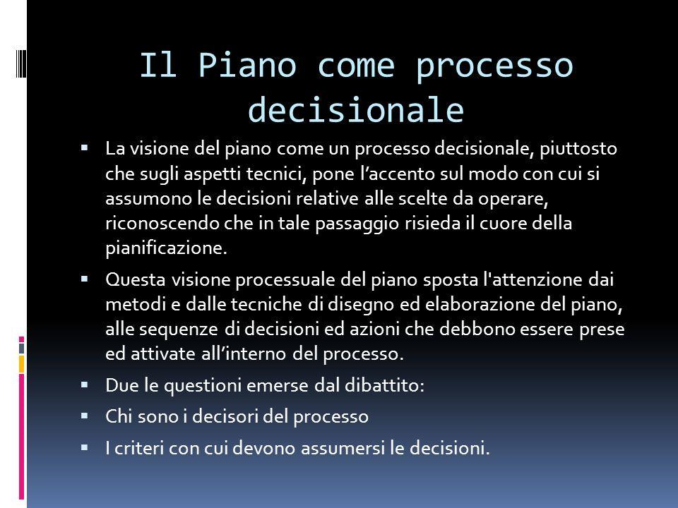 Il Piano come processo decisionale