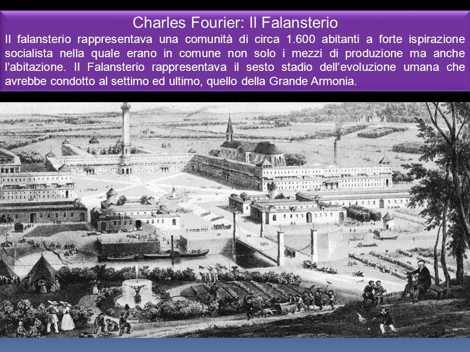 Charles Fourier: Il Falansterio