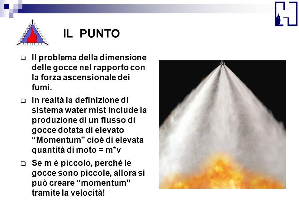 IL PUNTO Il problema della dimensione delle gocce nel rapporto con la forza ascensionale dei fumi.