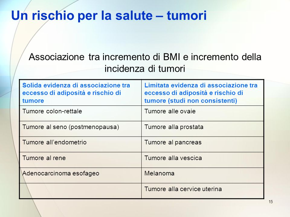 Un rischio per la salute – tumori