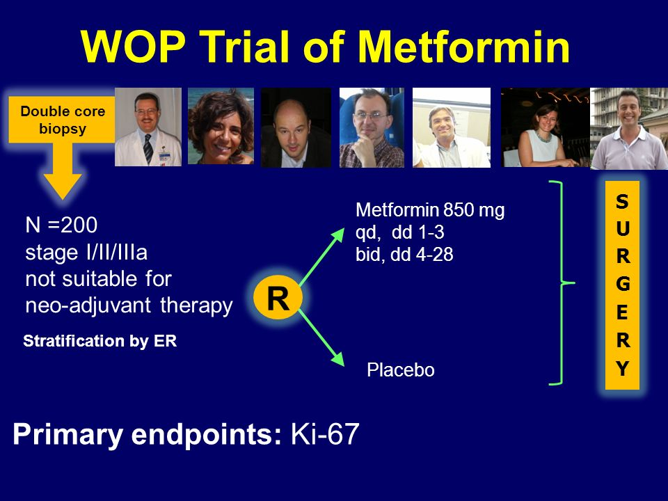 WOP Trial of Metformin R Primary endpoints: Ki-67 N =200