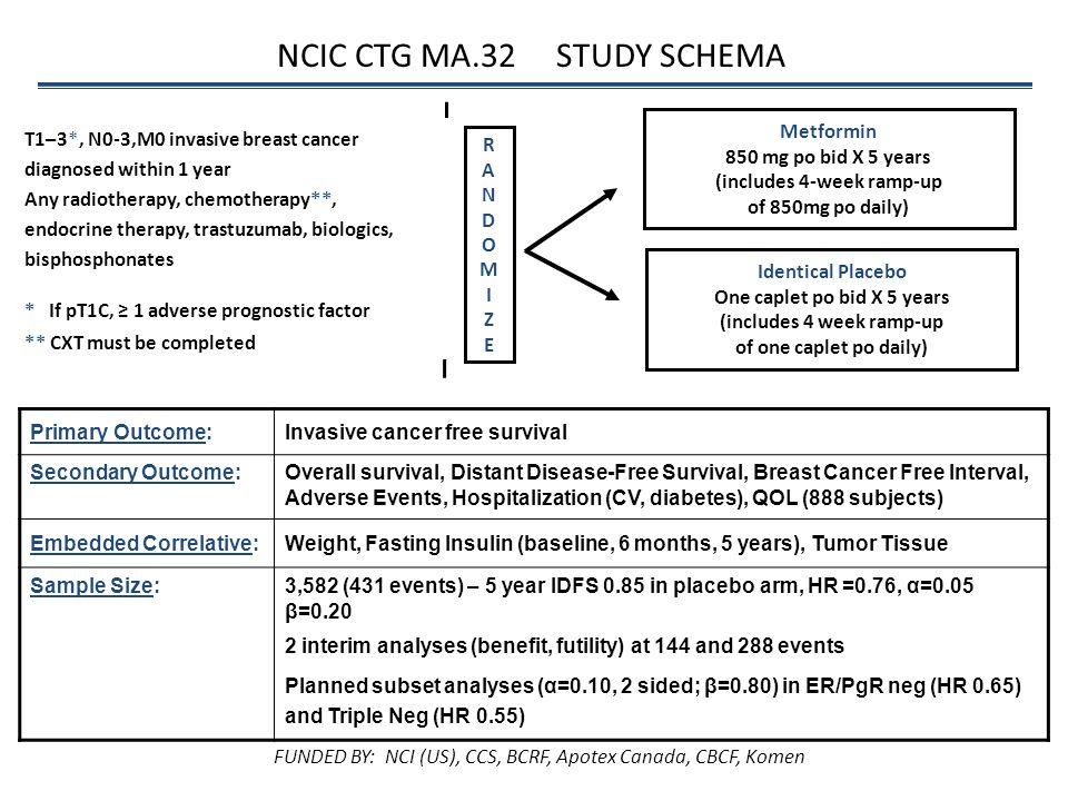 NCIC CTG MA.32 STUDY SCHEMA