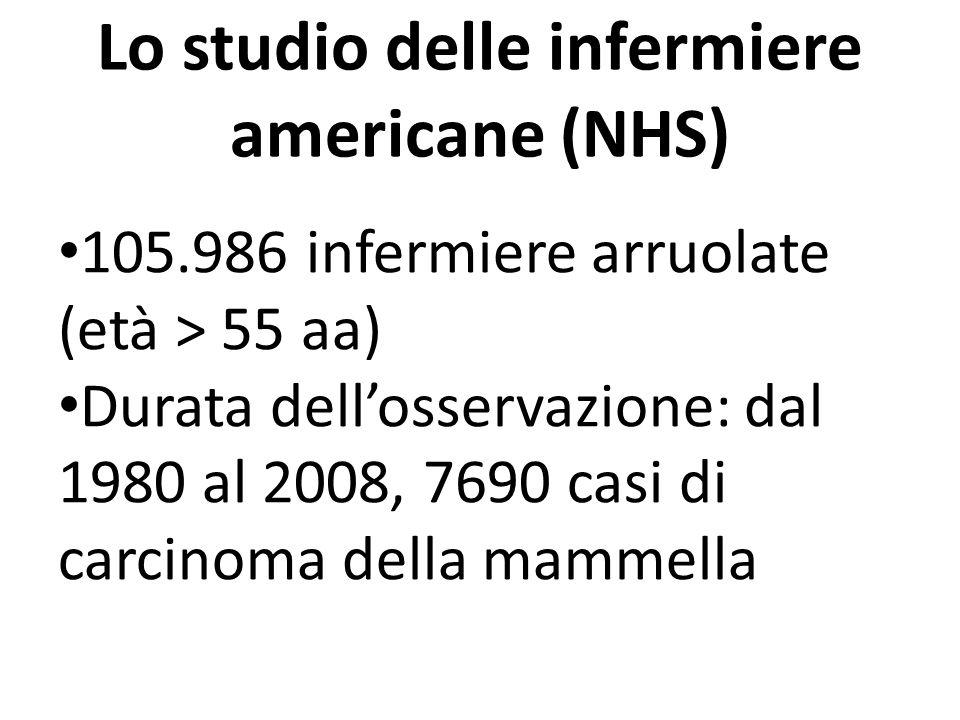 Lo studio delle infermiere americane (NHS)