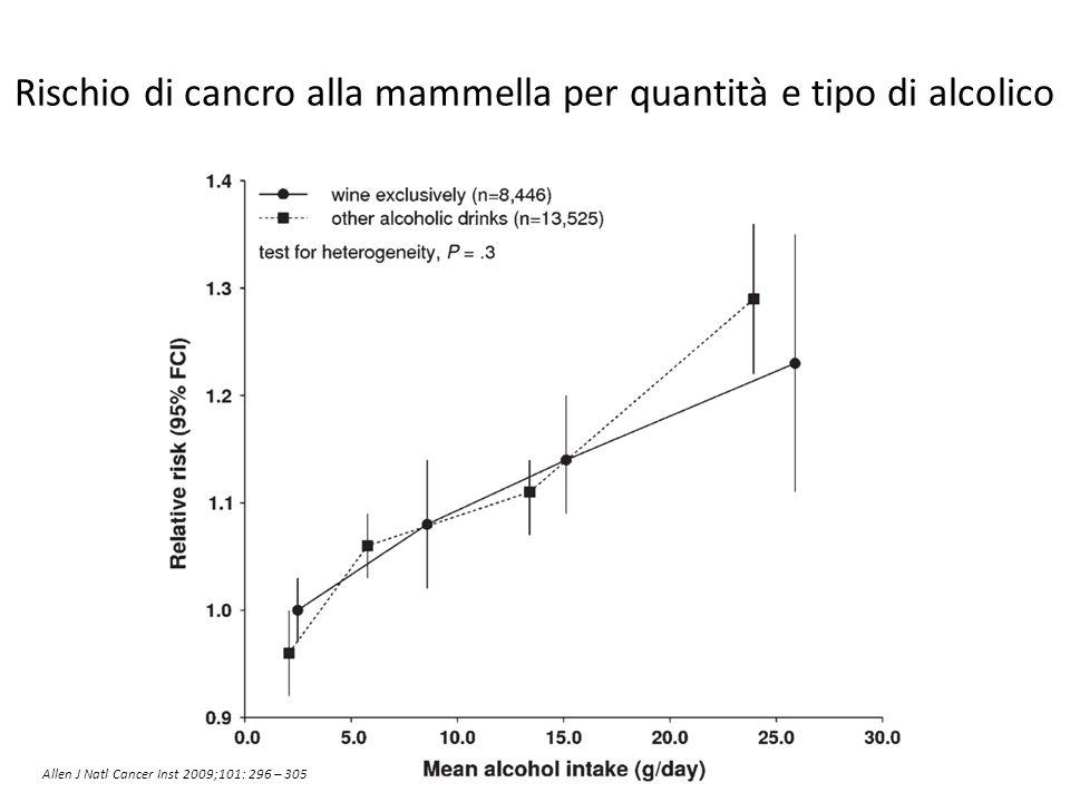 Rischio di cancro alla mammella per quantità e tipo di alcolico