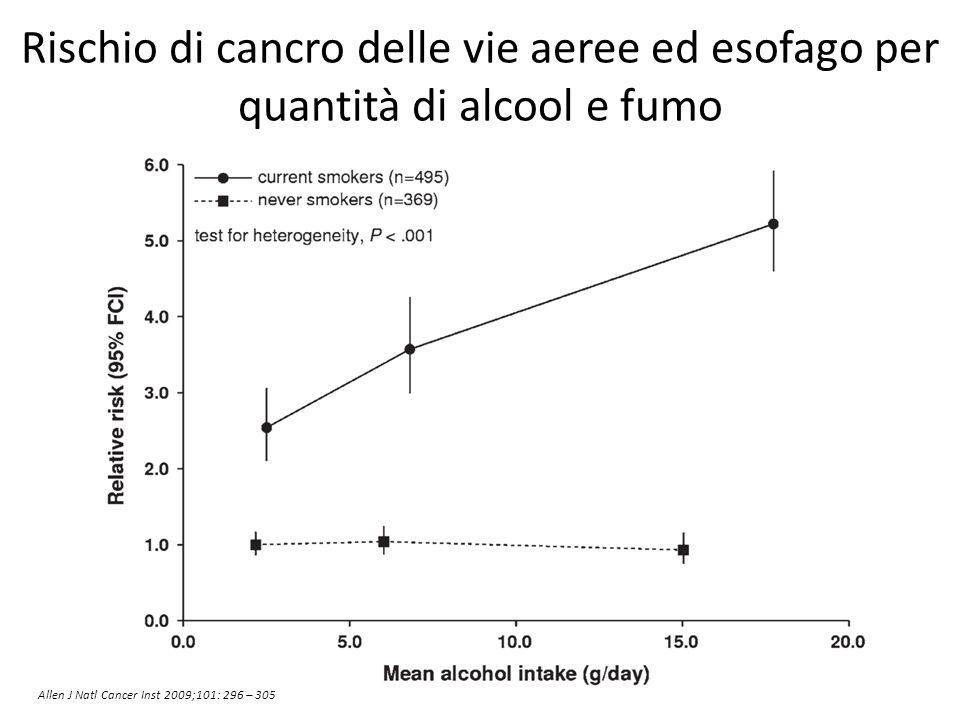 Rischio di cancro delle vie aeree ed esofago per quantità di alcool e fumo