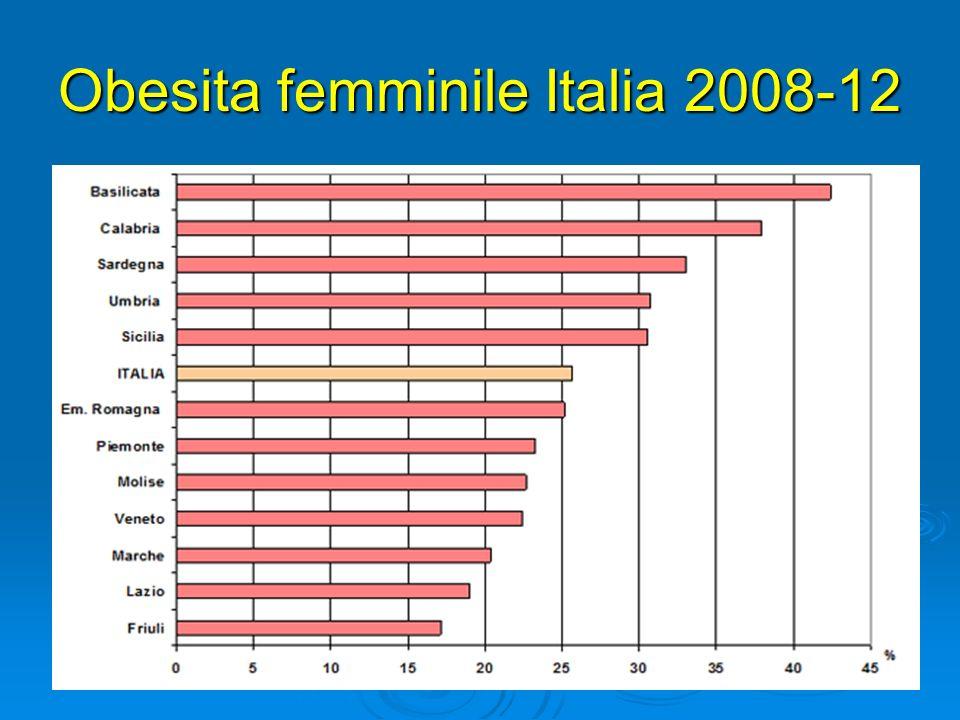 Obesita femminile Italia 2008-12
