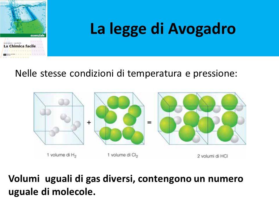 La legge di Avogadro Nelle stesse condizioni di temperatura e pressione: Volumi uguali di gas diversi, contengono un numero uguale di molecole.