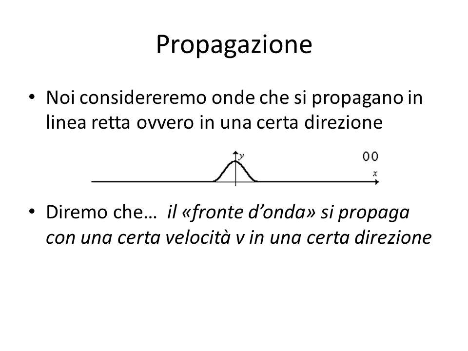 Propagazione Noi considereremo onde che si propagano in linea retta ovvero in una certa direzione.