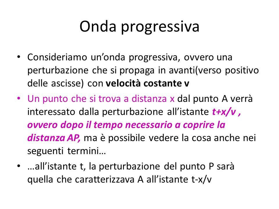 Onda progressiva