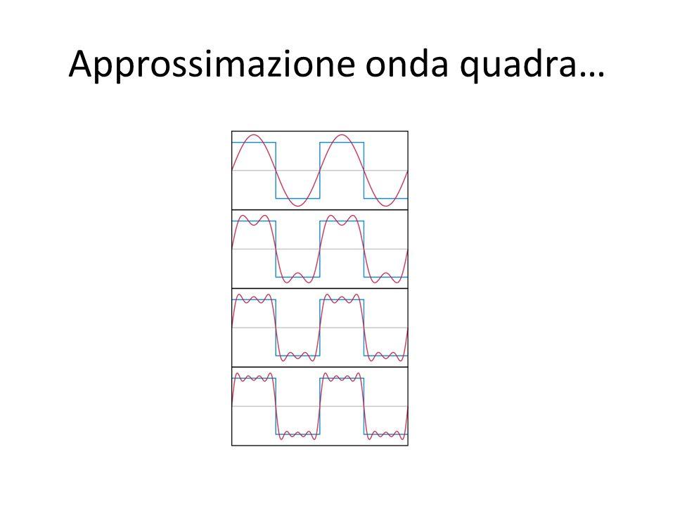 Approssimazione onda quadra…