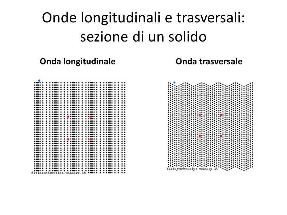 Onde longitudinali e trasversali: sezione di un solido