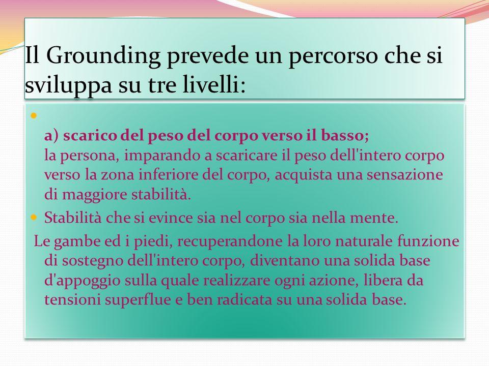 Il Grounding prevede un percorso che si sviluppa su tre livelli: