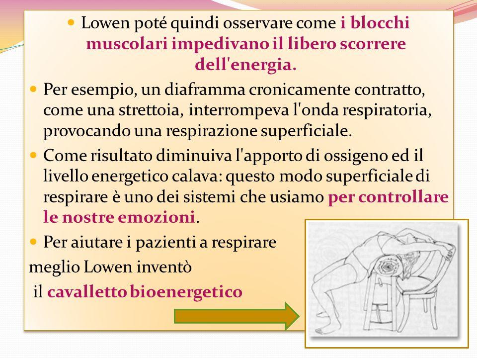 Lowen poté quindi osservare come i blocchi muscolari impedivano il libero scorrere dell energia.
