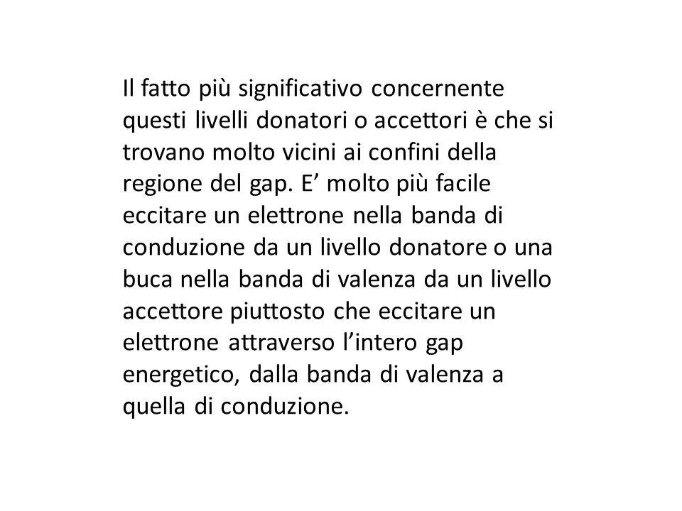 Il fatto più significativo concernente questi livelli donatori o accettori è che si trovano molto vicini ai confini della regione del gap.