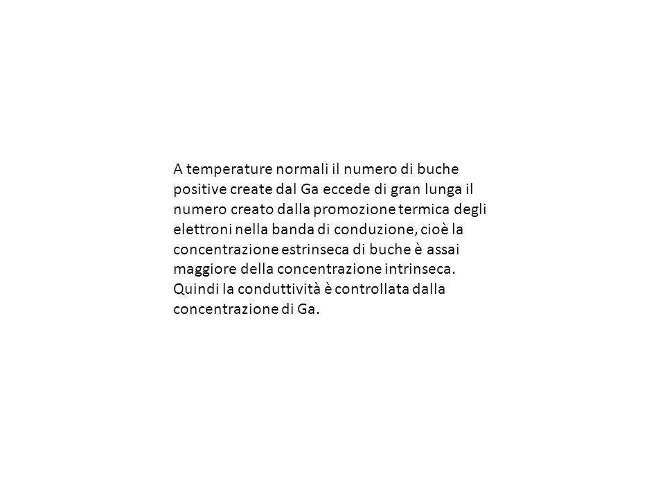 A temperature normali il numero di buche positive create dal Ga eccede di gran lunga il numero creato dalla promozione termica degli elettroni nella banda di conduzione, cioè la concentrazione estrinseca di buche è assai maggiore della concentrazione intrinseca.