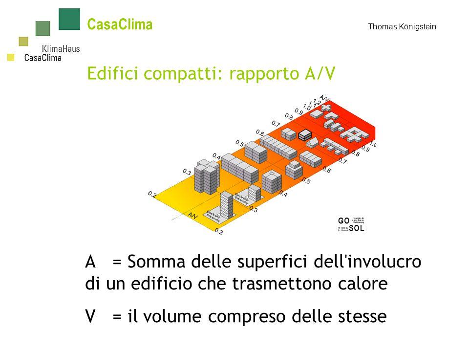 Edifici compatti: rapporto A/V