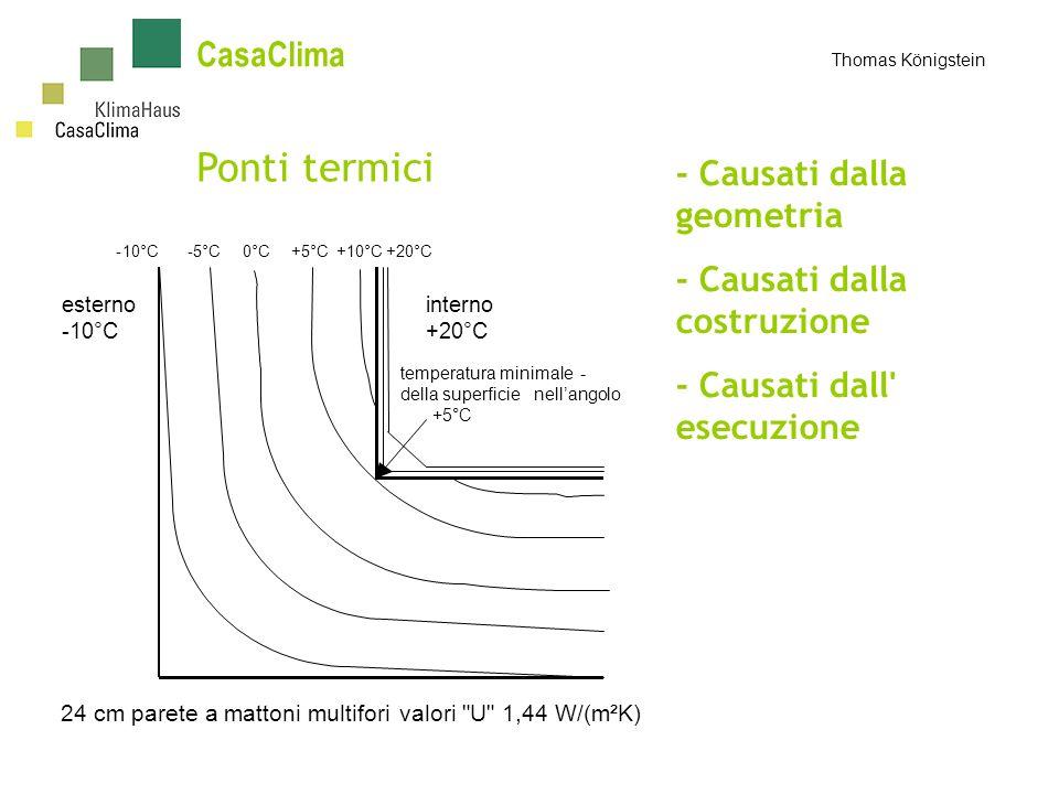 Ponti termici CasaClima Thomas Königstein - Causati dalla geometria