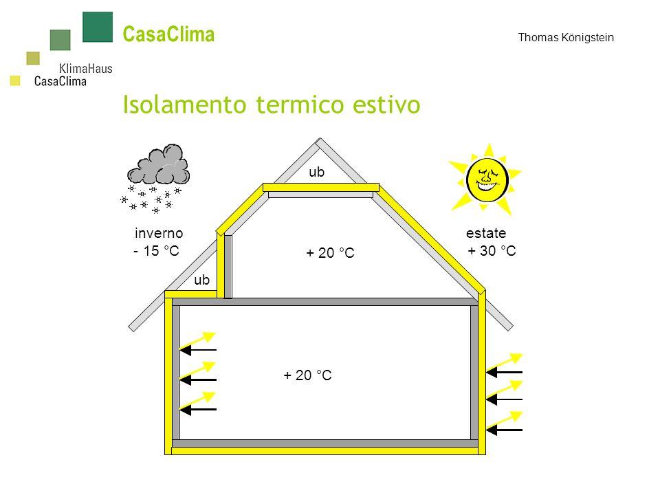 Isolamento termico estivo