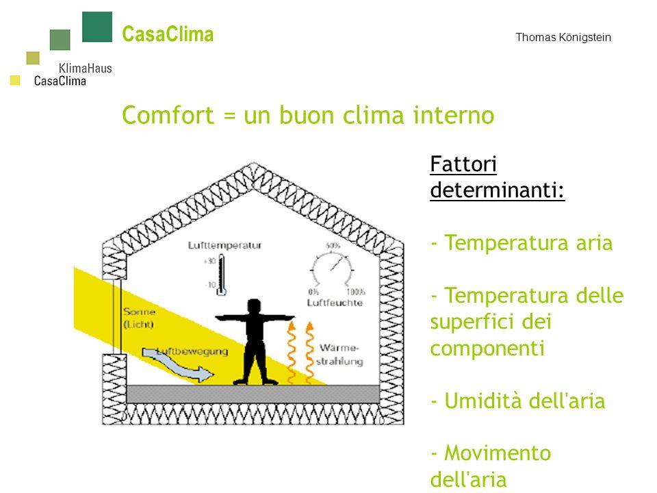 Comfort = un buon clima interno