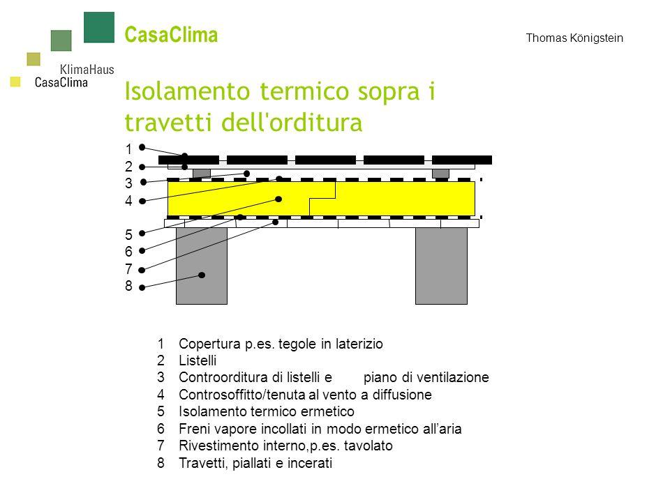 Isolamento termico sopra i travetti dell orditura