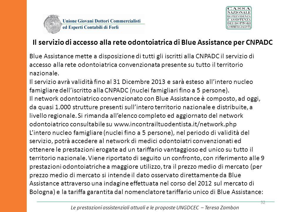 Il servizio di accesso alla rete odontoiatrica di Blue Assistance per CNPADC