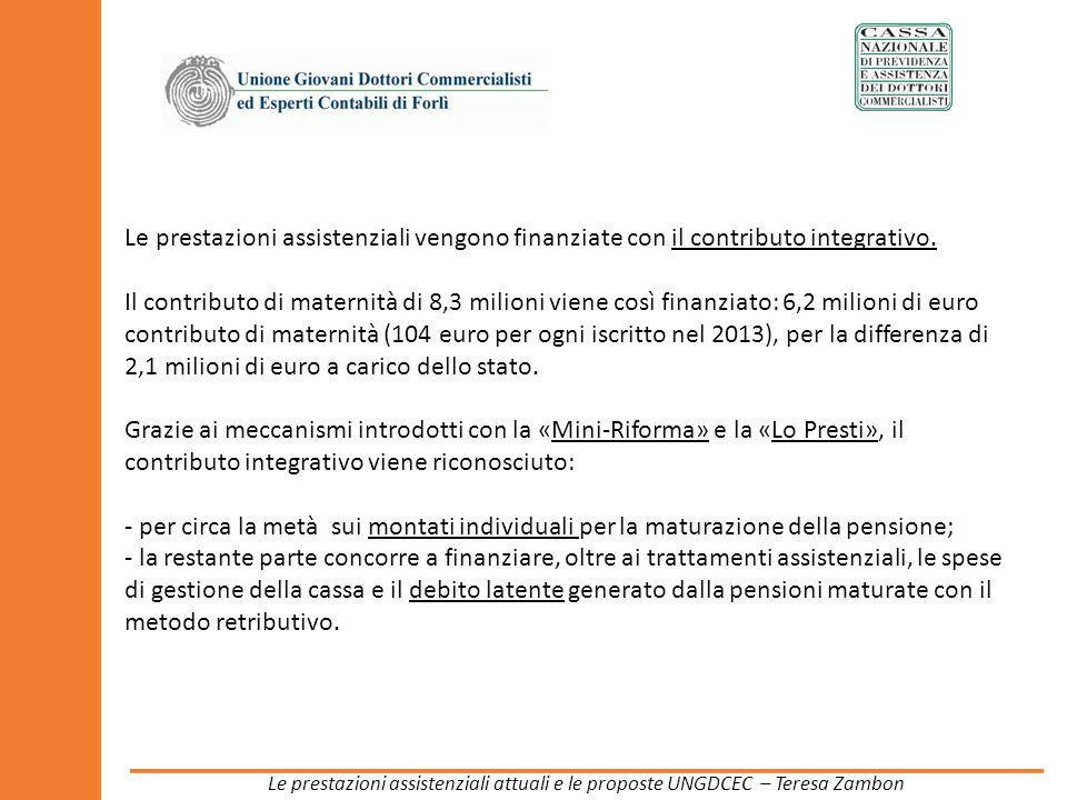Le prestazioni assistenziali vengono finanziate con il contributo integrativo. Il contributo di maternità di 8,3 milioni viene così finanziato: 6,2 milioni di euro contributo di maternità (104 euro per ogni iscritto nel 2013), per la differenza di 2,1 milioni di euro a carico dello stato. Grazie ai meccanismi introdotti con la «Mini-Riforma» e la «Lo Presti», il contributo integrativo viene riconosciuto: - per circa la metà sui montati individuali per la maturazione della pensione; - la restante parte concorre a finanziare, oltre ai trattamenti assistenziali, le spese di gestione della cassa e il debito latente generato dalla pensioni maturate con il metodo retributivo.