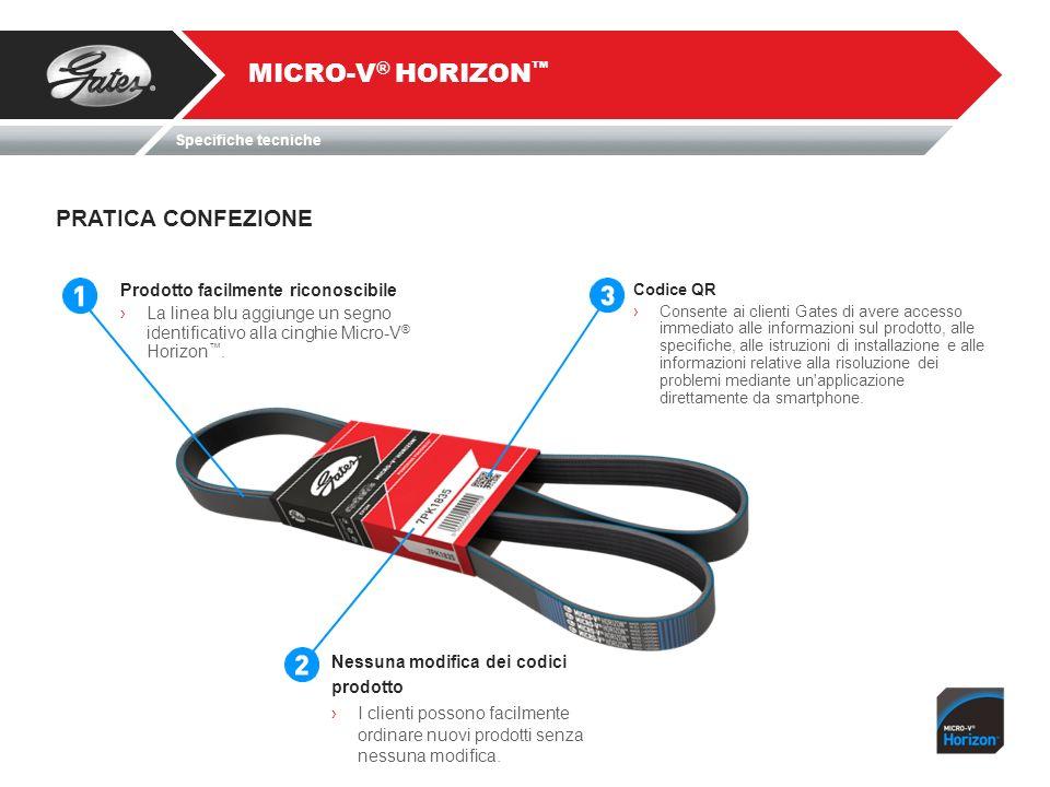 MICRO-V® HORIZON™ PRATICA CONFEZIONE Prodotto facilmente riconoscibile