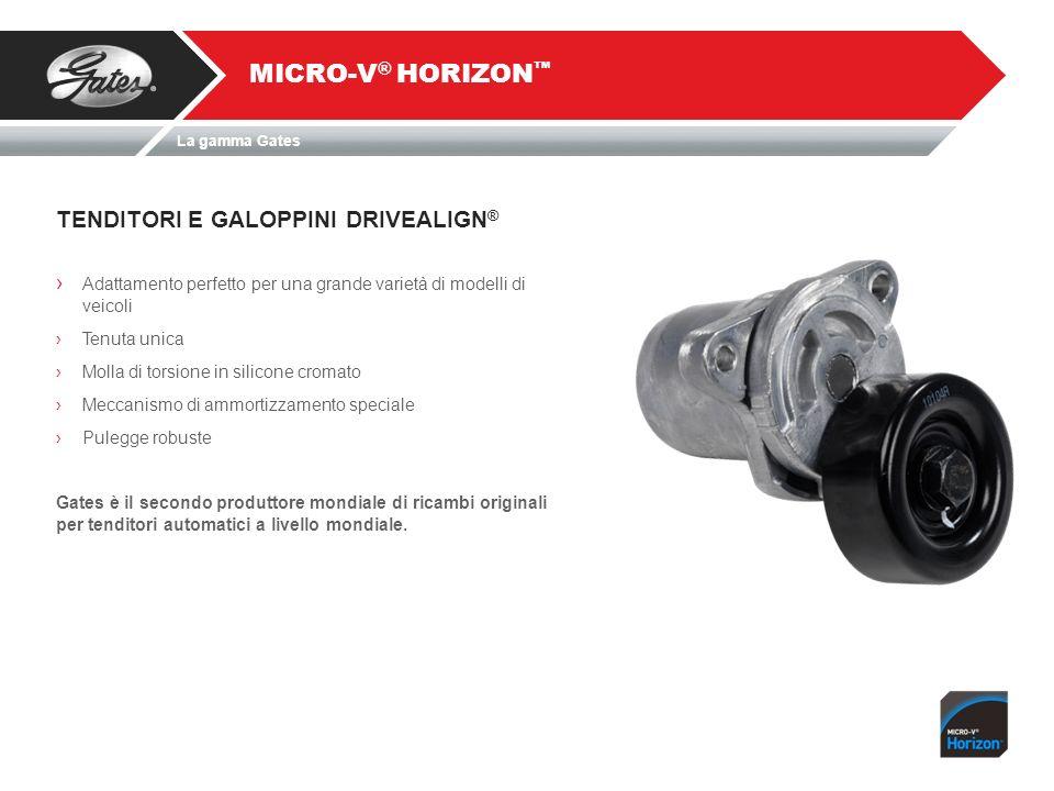 MICRO-V® HORIZON™ TENDITORI E GALOPPINI DRIVEALIGN®