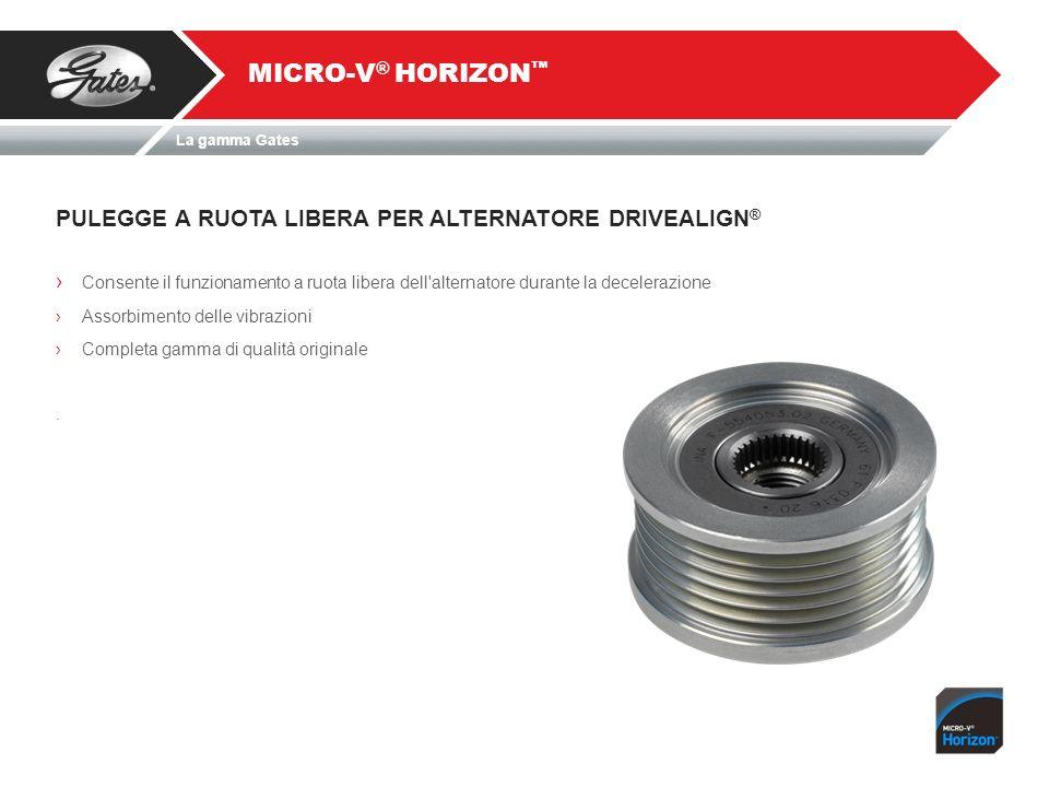 MICRO-V® HORIZON™ PULEGGE A RUOTA LIBERA PER ALTERNATORE DRIVEALIGN®