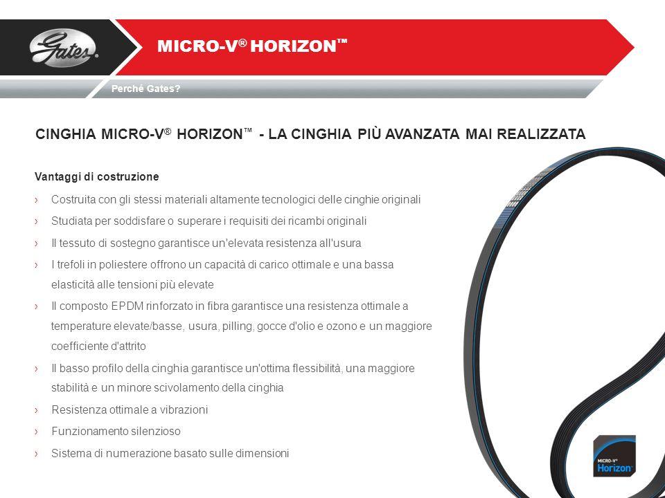 MICRO-V® HORIZON™ Perché Gates CINGHIA MICRO-V® HORIZON™ - LA CINGHIA PIÙ AVANZATA MAI REALIZZATA.