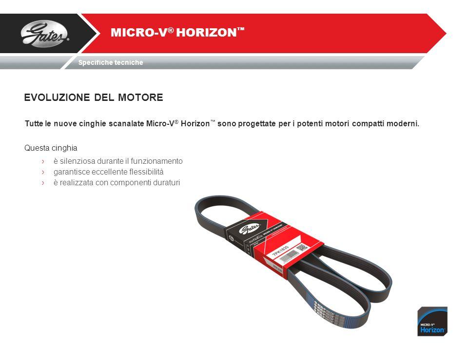 MICRO-V® HORIZON™ EVOLUZIONE DEL MOTORE